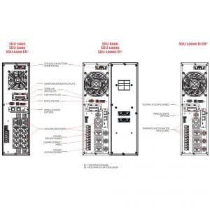 Sentinel dual sdu riello ups 5-10kva online usv-anlage